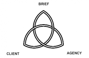 The Holy Client/Agency Trinity