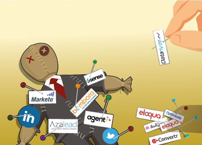 The voodoo of account based marketing